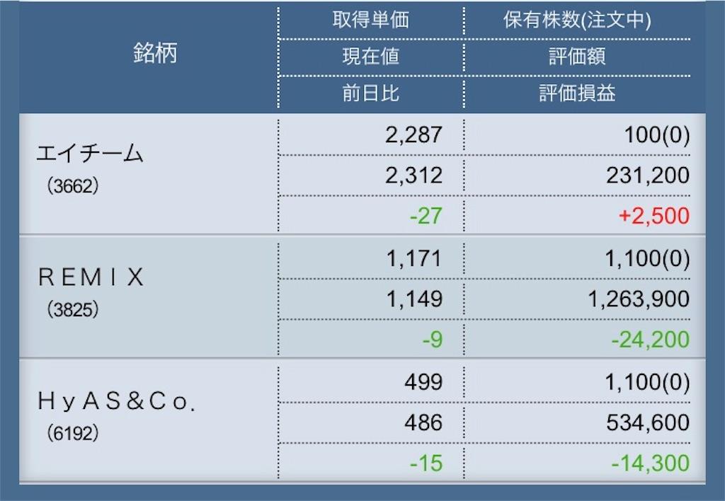 f:id:masaakiogawa0512:20180628175925j:image