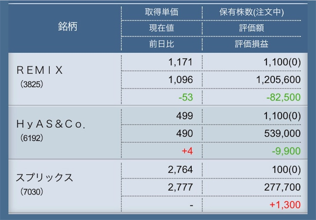 f:id:masaakiogawa0512:20180629230955j:image