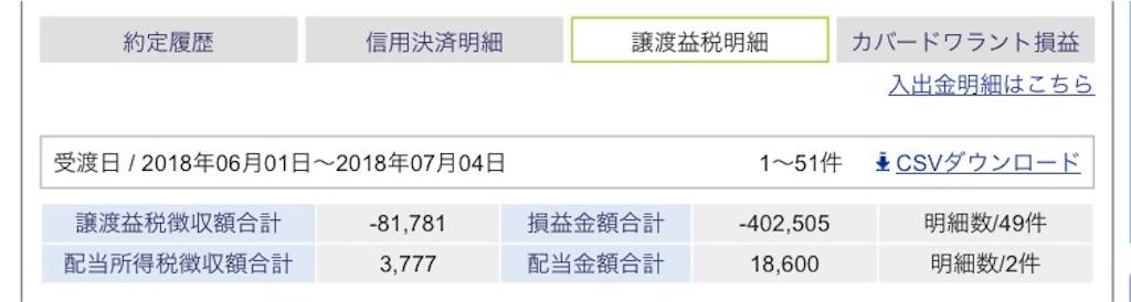 f:id:masaakiogawa0512:20180630232353j:image