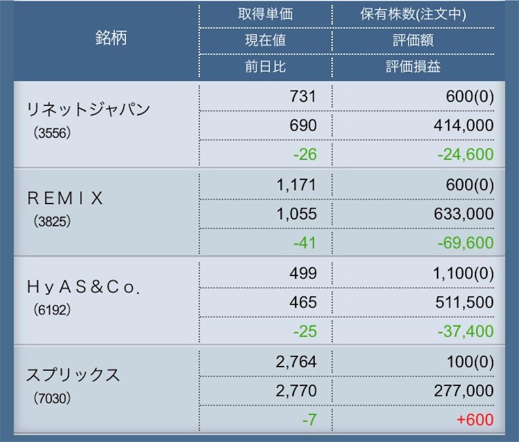 f:id:masaakiogawa0512:20180702184042j:image