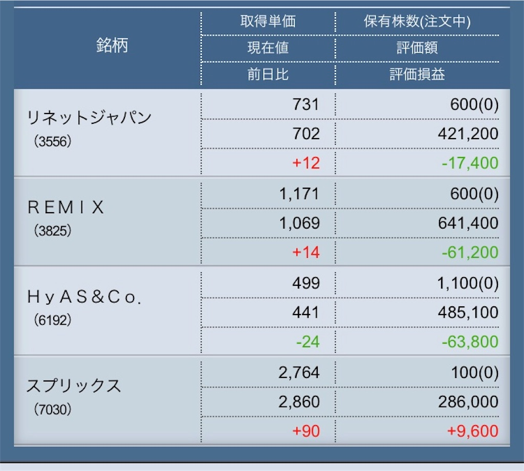 f:id:masaakiogawa0512:20180703182427j:image
