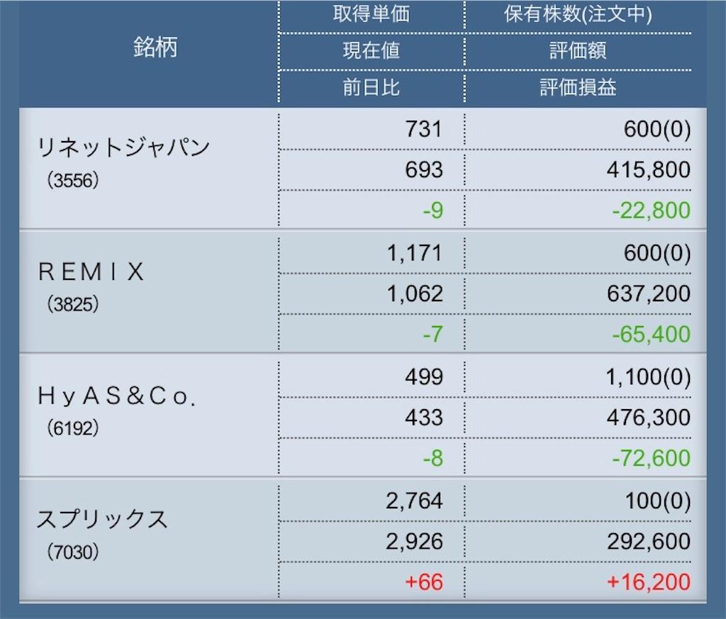 f:id:masaakiogawa0512:20180704180640j:image