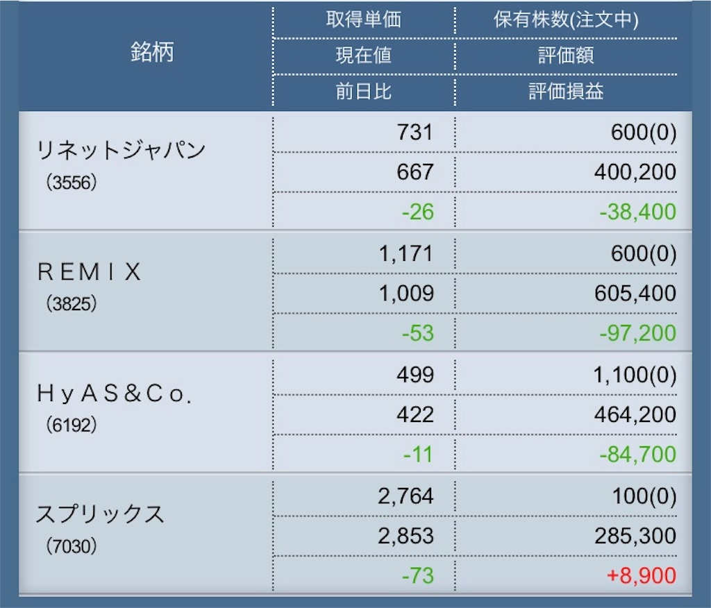 f:id:masaakiogawa0512:20180705172340j:image