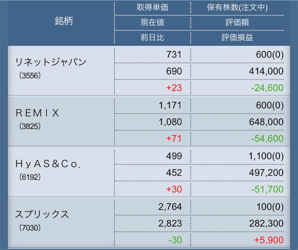 f:id:masaakiogawa0512:20180706155054j:image