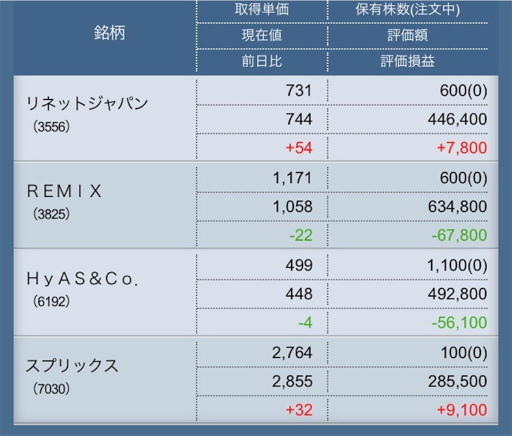 f:id:masaakiogawa0512:20180709175449j:image