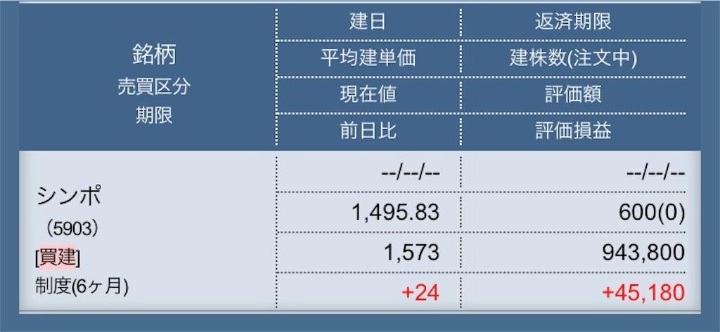 f:id:masaakiogawa0512:20180709175459j:image