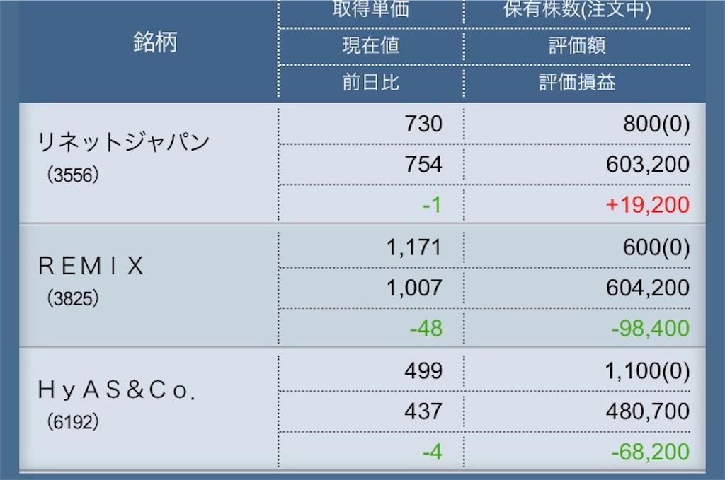 f:id:masaakiogawa0512:20180711181010j:image
