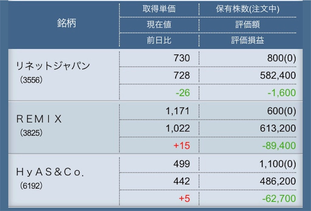 f:id:masaakiogawa0512:20180712193345j:image