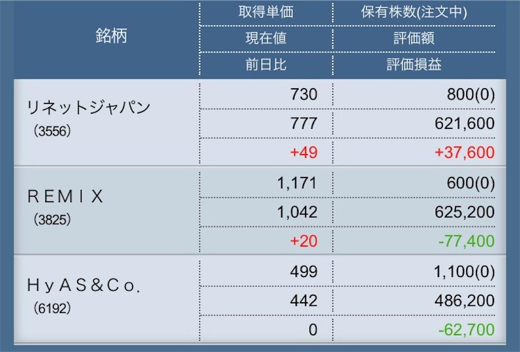 f:id:masaakiogawa0512:20180713170452j:image
