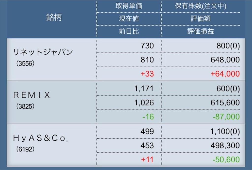 f:id:masaakiogawa0512:20180717172850j:image