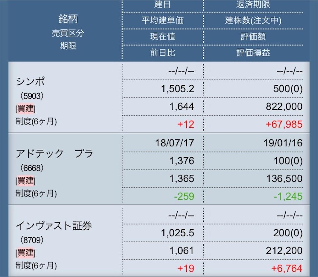 f:id:masaakiogawa0512:20180717172901j:image