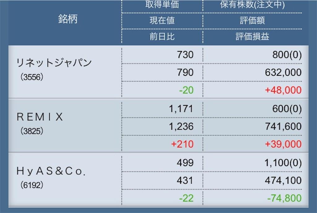 f:id:masaakiogawa0512:20180718182221j:image
