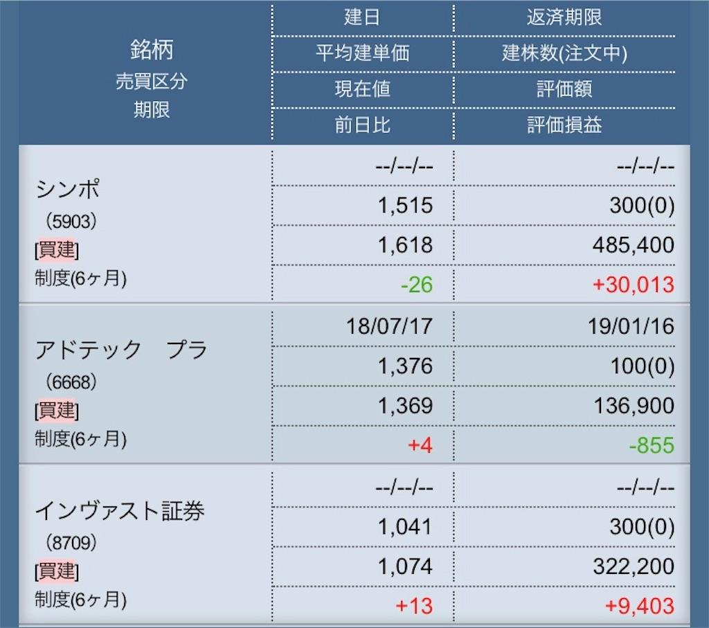 f:id:masaakiogawa0512:20180718182233j:image