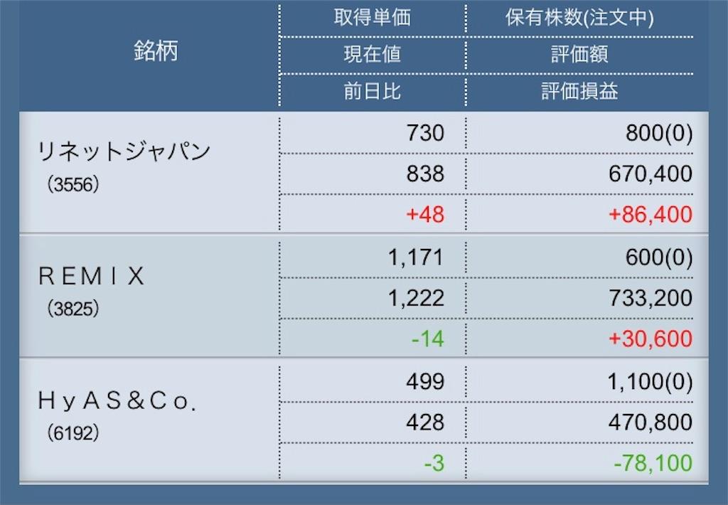 f:id:masaakiogawa0512:20180719174323j:image