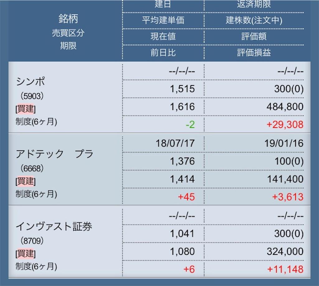 f:id:masaakiogawa0512:20180719174335j:image