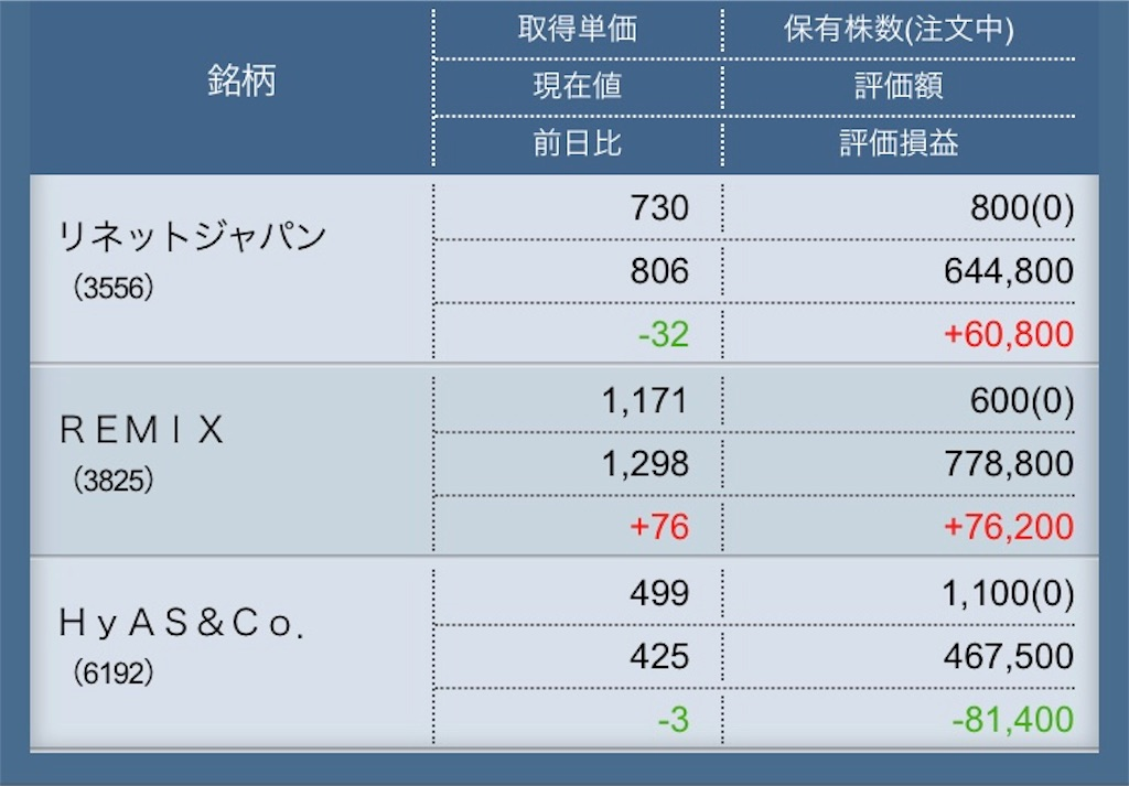 f:id:masaakiogawa0512:20180720164806j:image