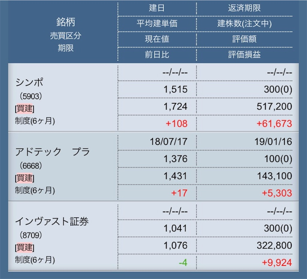 f:id:masaakiogawa0512:20180720164815j:image