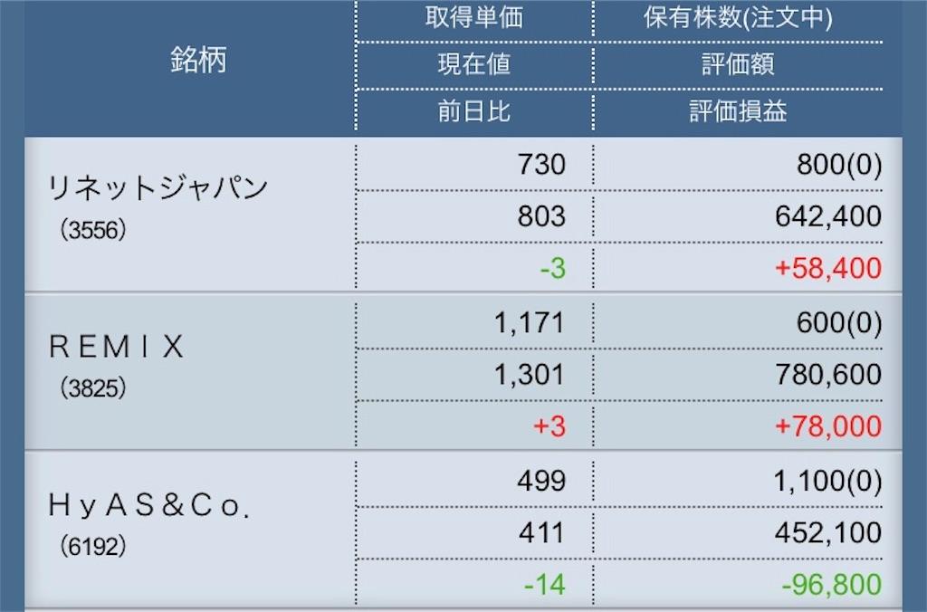f:id:masaakiogawa0512:20180723170330j:image