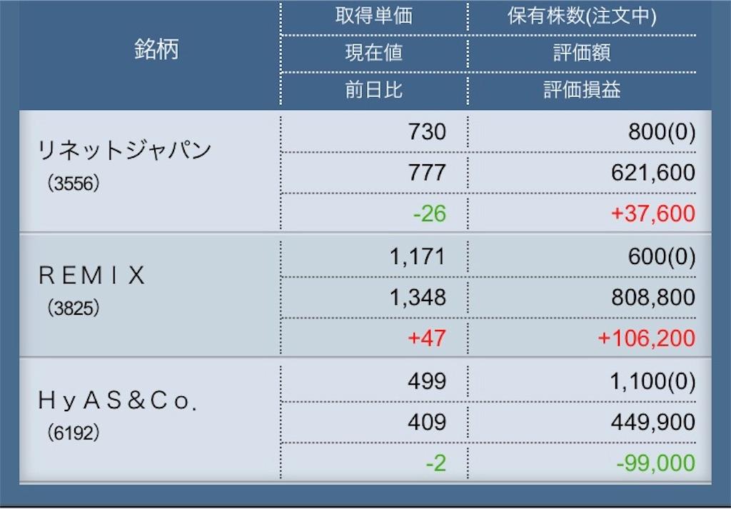 f:id:masaakiogawa0512:20180724164656j:image