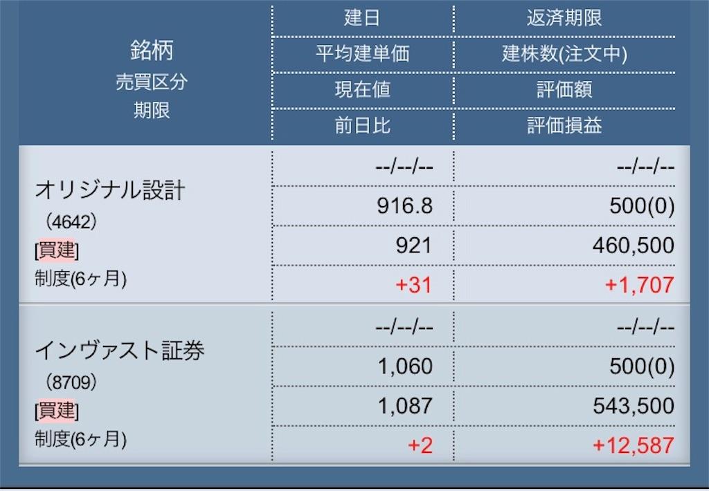 f:id:masaakiogawa0512:20180724164710j:image