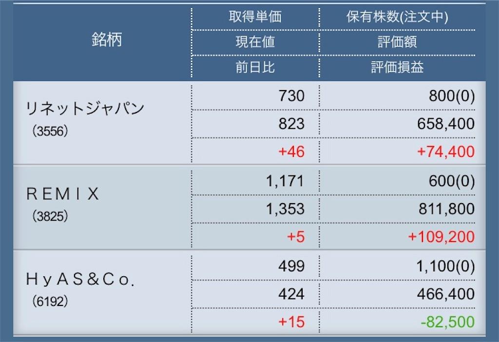 f:id:masaakiogawa0512:20180725182553j:image