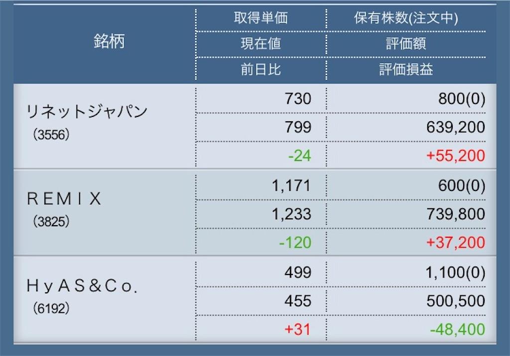 f:id:masaakiogawa0512:20180726180056j:image