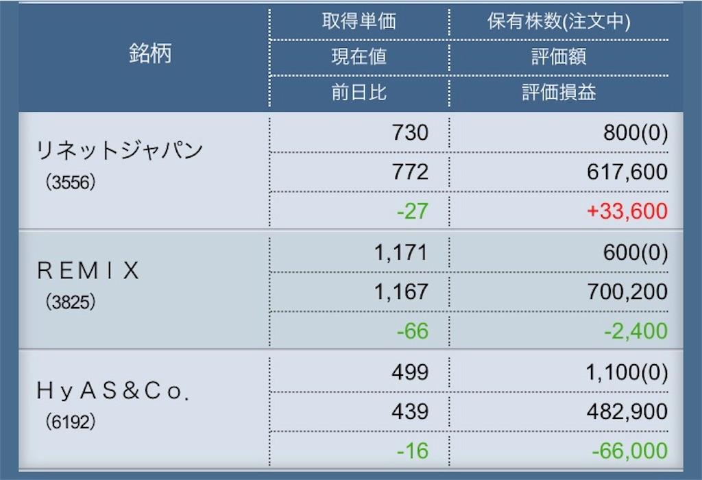 f:id:masaakiogawa0512:20180727232857j:image