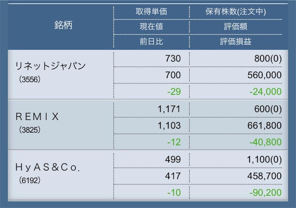 f:id:masaakiogawa0512:20180731205124j:image