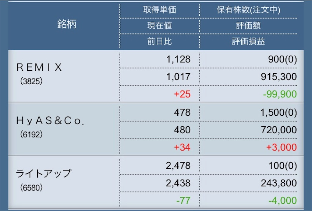 f:id:masaakiogawa0512:20180823201230j:image