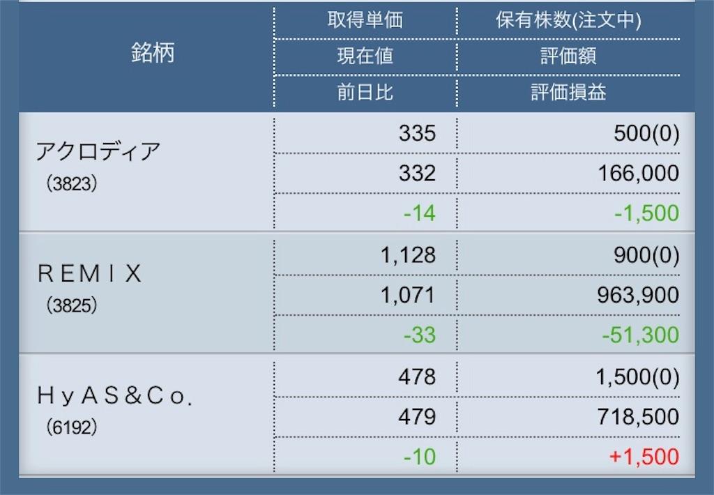 f:id:masaakiogawa0512:20180831232506j:image