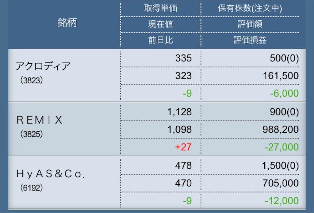 f:id:masaakiogawa0512:20180903172415j:image