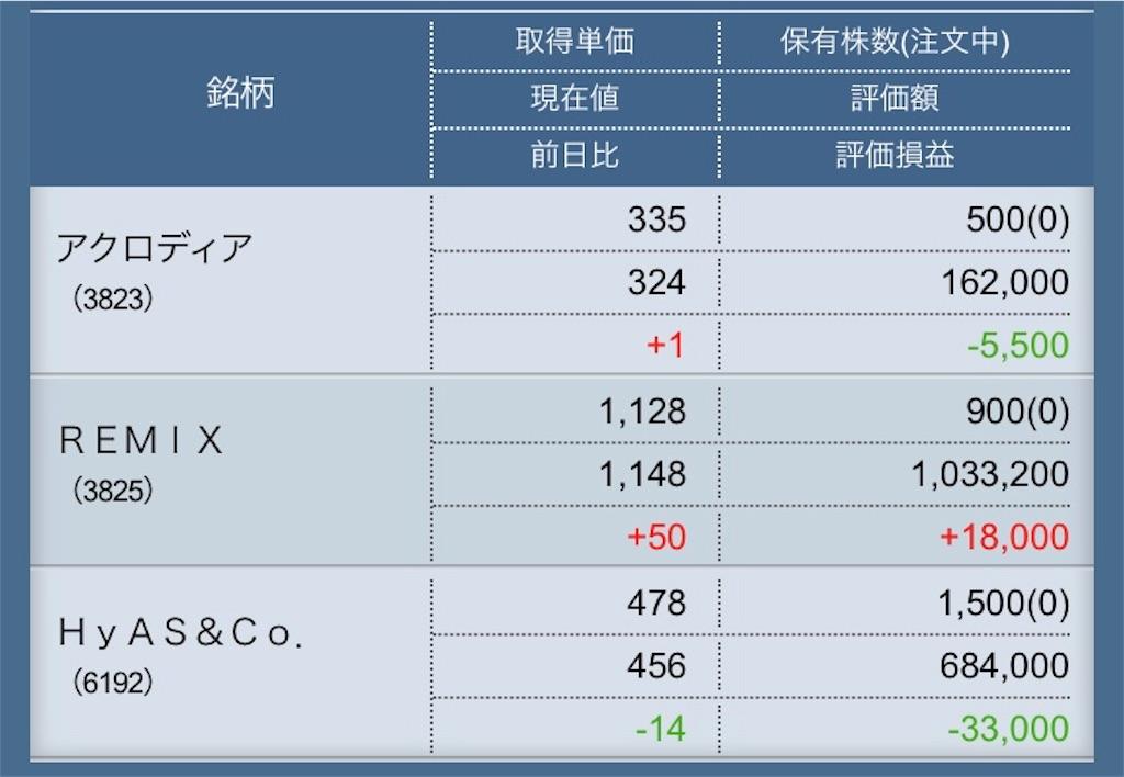 f:id:masaakiogawa0512:20180904171300j:image