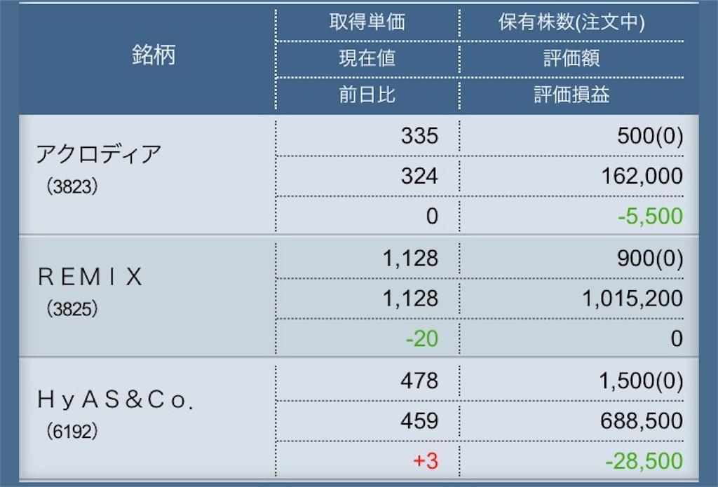 f:id:masaakiogawa0512:20180905172332j:image