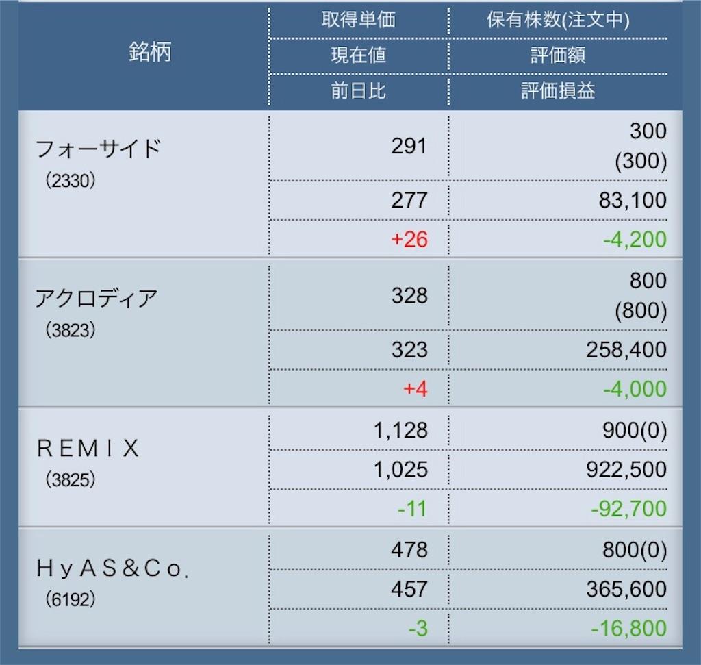 f:id:masaakiogawa0512:20180907234255j:image