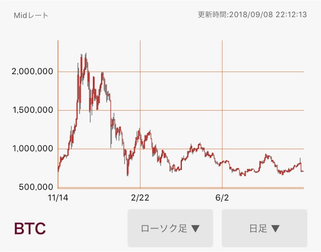 f:id:masaakiogawa0512:20180908223836j:image