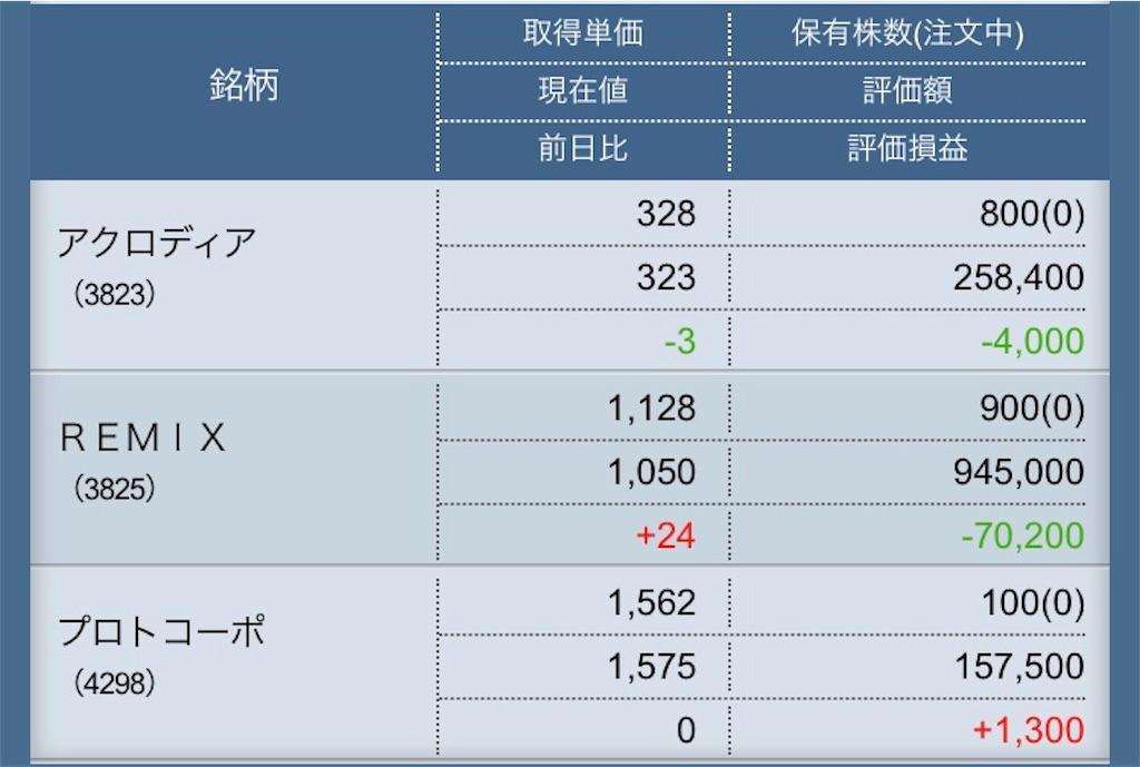 f:id:masaakiogawa0512:20180911171232j:image