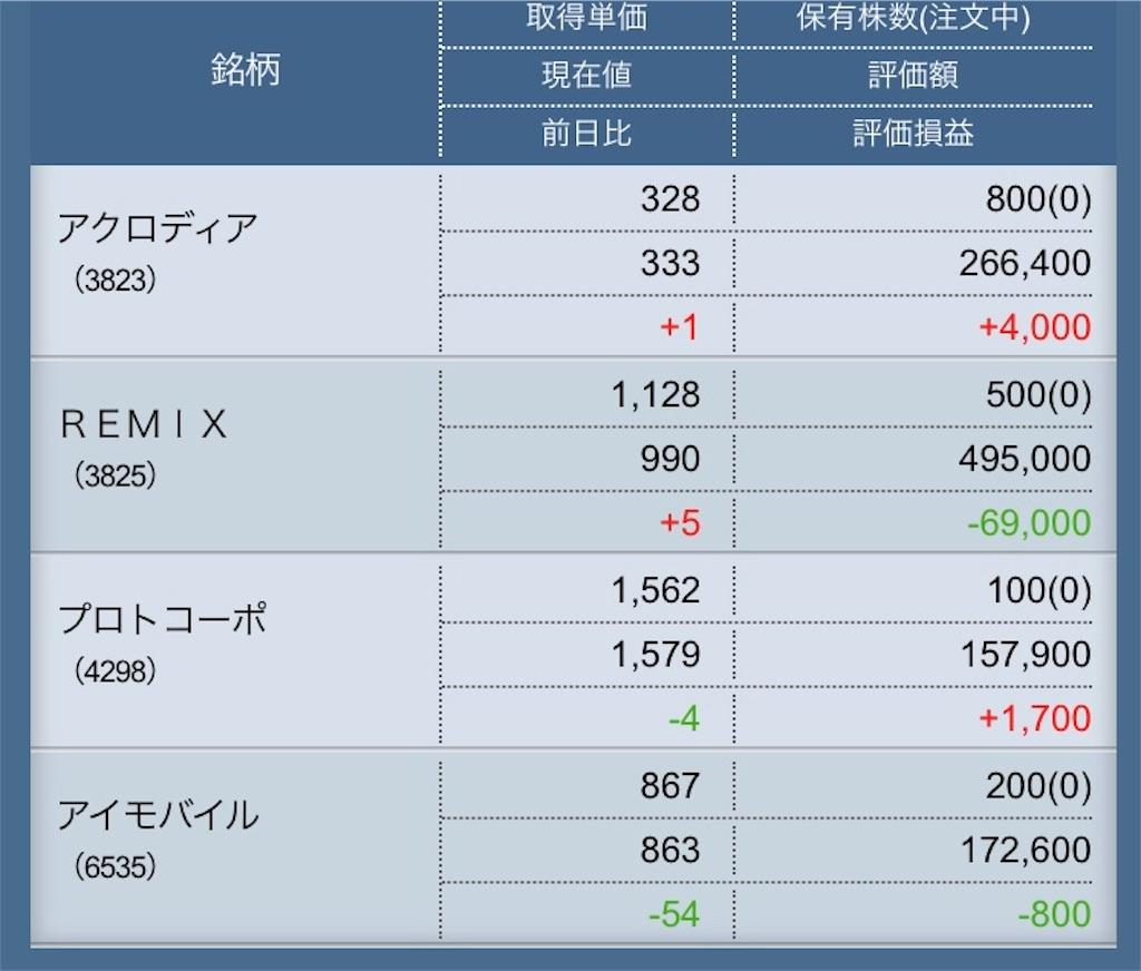 f:id:masaakiogawa0512:20180914225906j:image