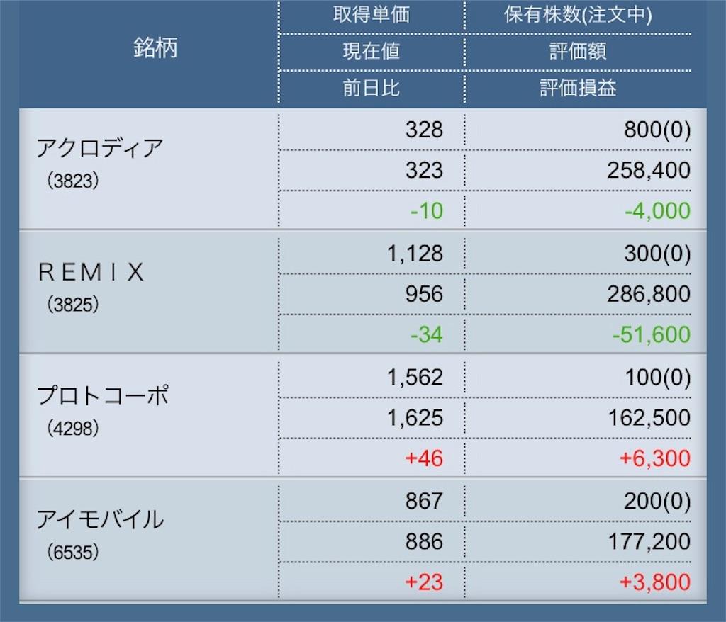 f:id:masaakiogawa0512:20180918175739j:image