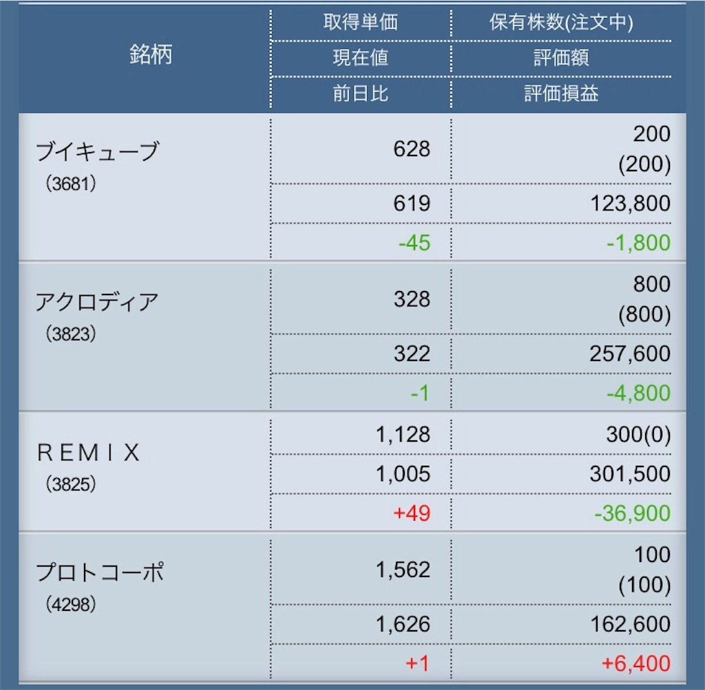 f:id:masaakiogawa0512:20180919173926j:image