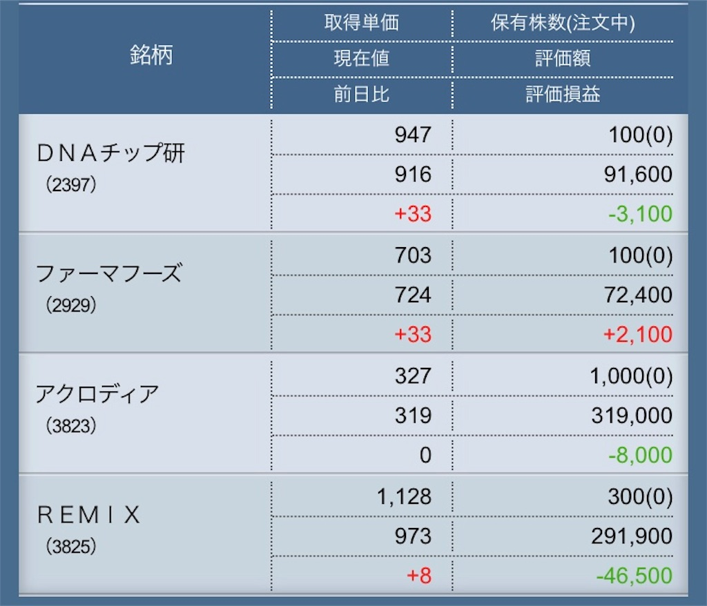 f:id:masaakiogawa0512:20180921153952j:image