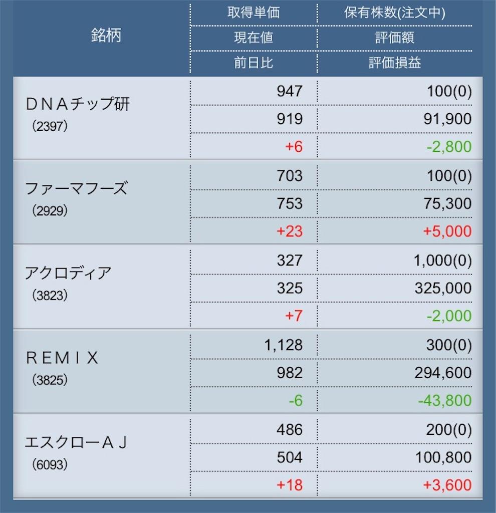 f:id:masaakiogawa0512:20180926211002j:image