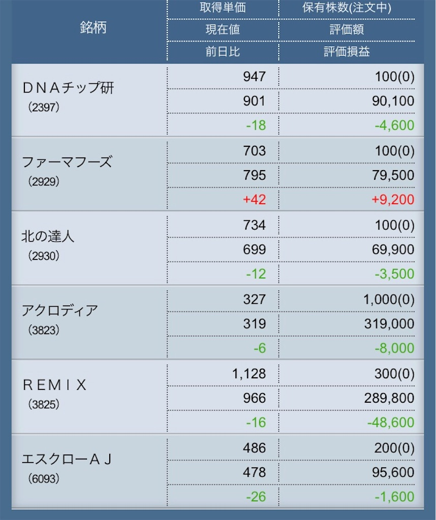 f:id:masaakiogawa0512:20180927173230j:image