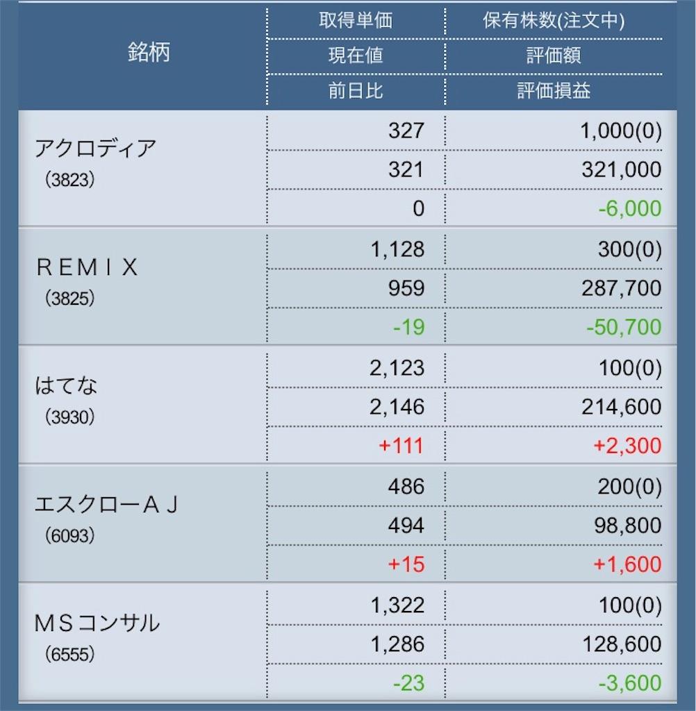 f:id:masaakiogawa0512:20181002180013j:image