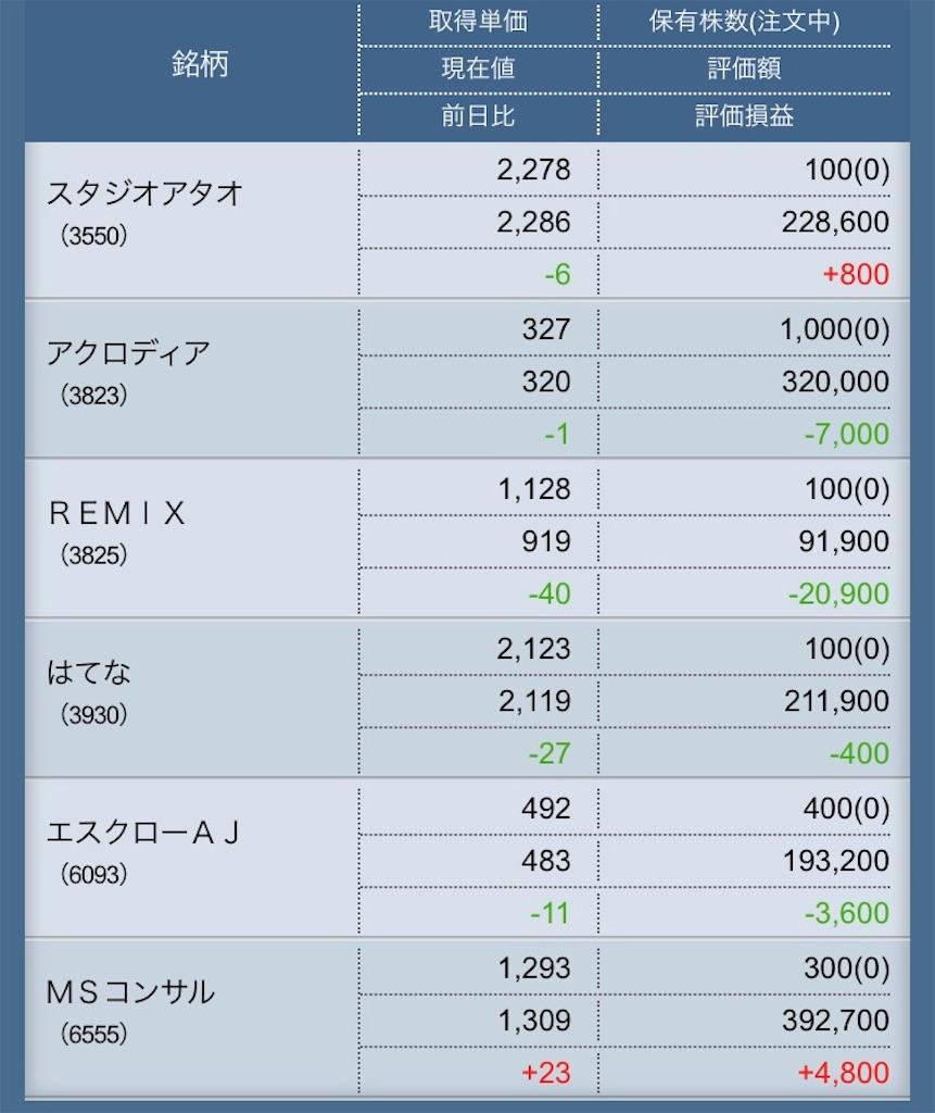 f:id:masaakiogawa0512:20181003174352j:image