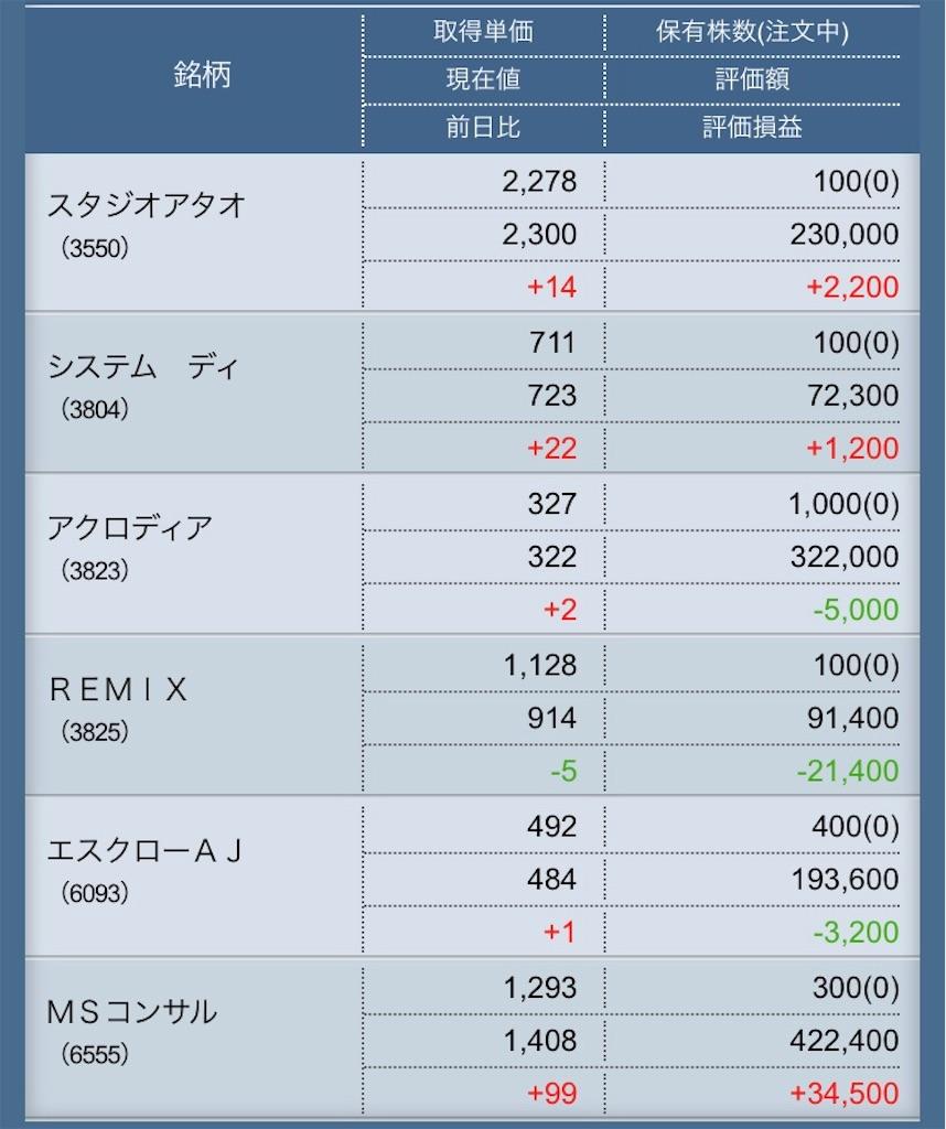 f:id:masaakiogawa0512:20181004210445j:image