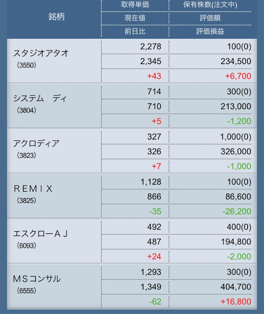 f:id:masaakiogawa0512:20181009212056j:image