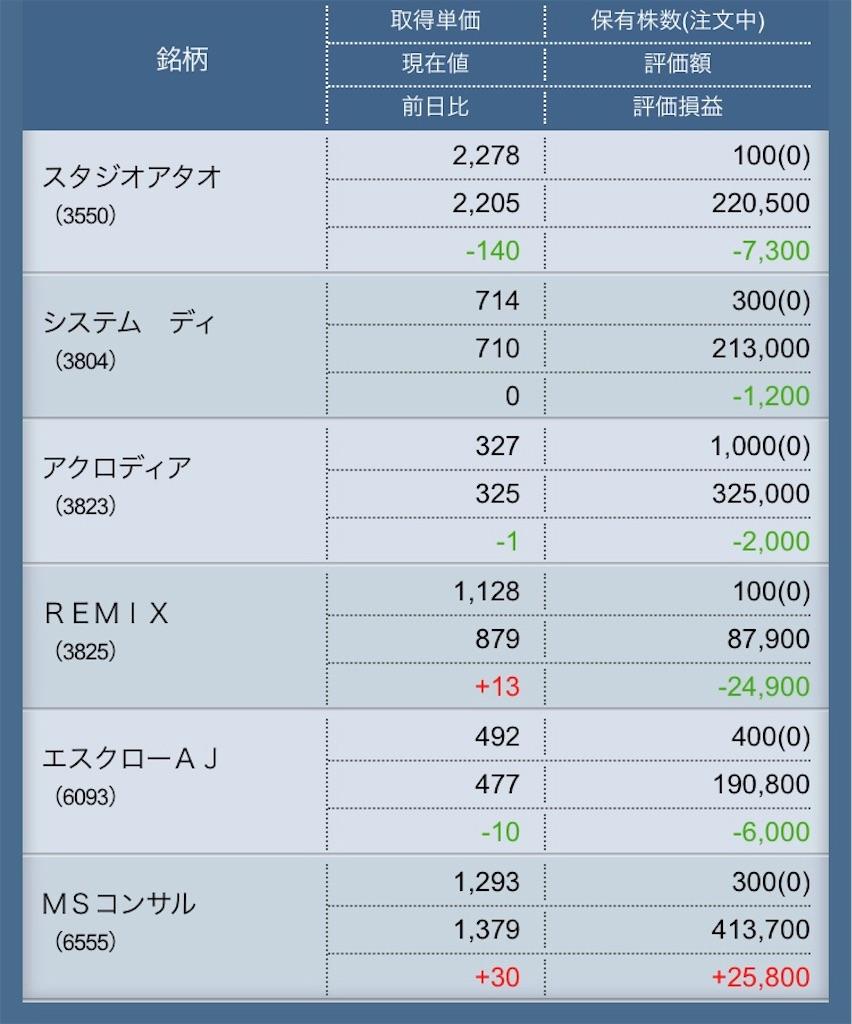 f:id:masaakiogawa0512:20181010221714j:image