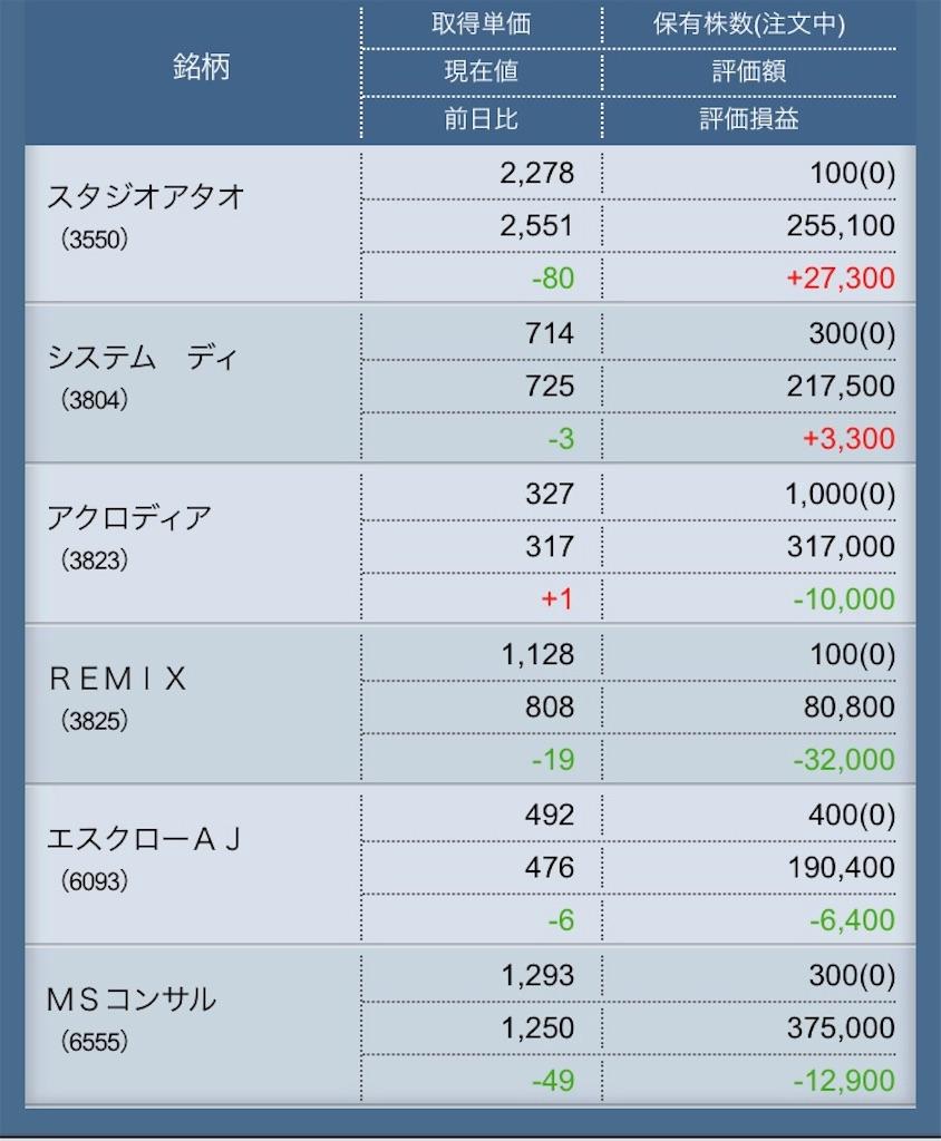 f:id:masaakiogawa0512:20181015185753j:image
