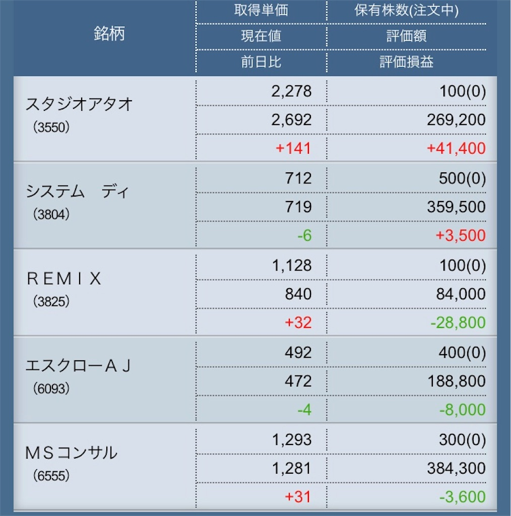f:id:masaakiogawa0512:20181016172434j:image