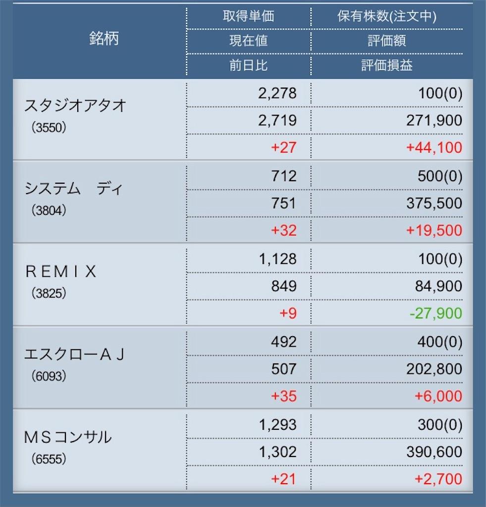 f:id:masaakiogawa0512:20181017203341j:image